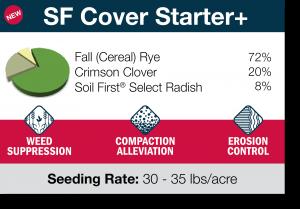 SF Cover Starter+