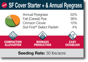 SF Cover Starter+ & Annual Ryegrass