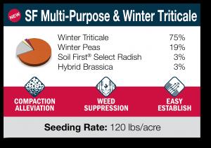 SF Multi Purpose & Winter Triticale