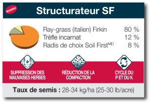 Structurateur SF