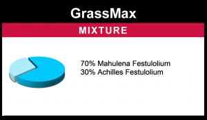 GrassMax