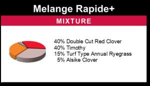 Melange Rapide+