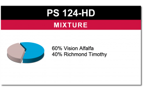 PS 124-HD