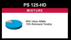 PS 125-HD