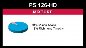 PS 126-HD