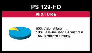 PS 129-HD