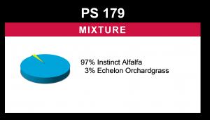 PS 179