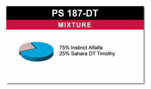 PS 187-DT