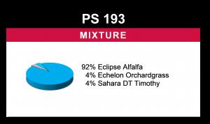 PS 193