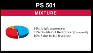 PS 501