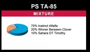 PS TA-85