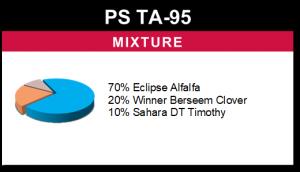 PS TA-95