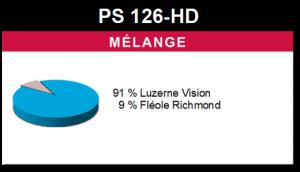 Mélange PS 126-HD