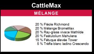 Mélange CattleMax