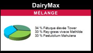 Mélange DairyMax