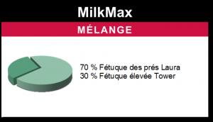 Mélange MilkMax