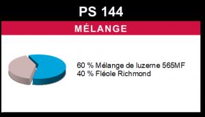 Mélange PS 144