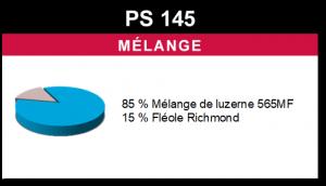 Mélange PS 145