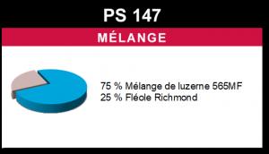 Mélange PS 147