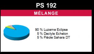 Mélange PS 192
