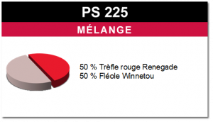 Mélange PS 225