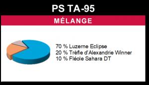 Mélange PS TA-95