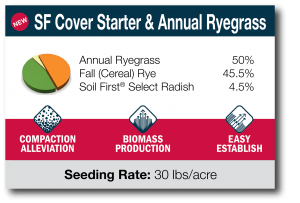 SF Cover Starter & Annual Ryegrass