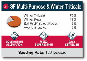 SF Multi Purpose & Winter Triticale