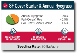 SF Cover Starter & Annual Ryegrass (Prevented Planting)