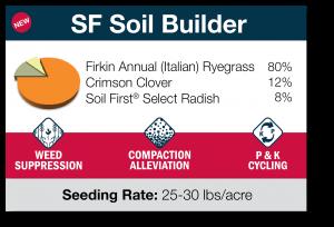 SF Soil Builder