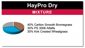 HayPro Dry