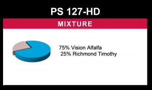 PS 127-HD