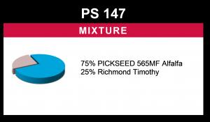 PS 147