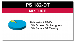 PS 182-DT