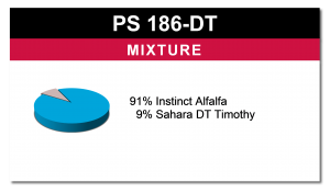 PS 186-DT