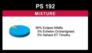 PS 192