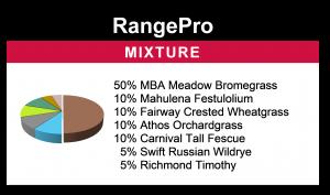 RangePro