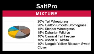 SaltPro