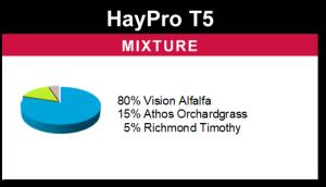 HayPro T5