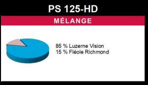 Mélange PS 125-HD