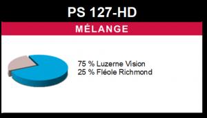 Mélange PS 127-HD