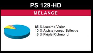 Mélange PS 129-HD