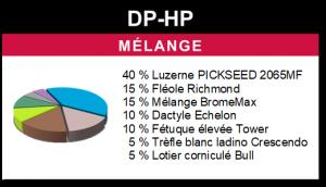 Mélange DP-HP