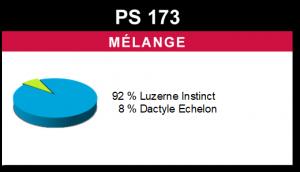 Mélange PS 173