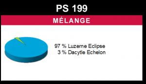 Mélange PS 199